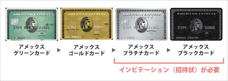 アメックスプロパーカードのランク
