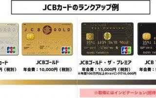 JCBカードのランクアップを全解説!より便利でお得なJCBカード活用法