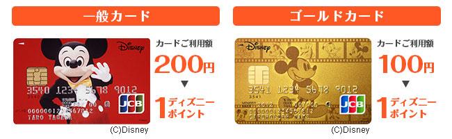 ディズニーカード還元率