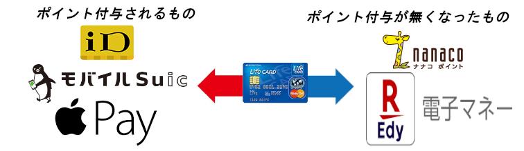 ライフカードと電子マネー