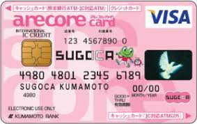 福岡銀行アレコレSUGOCA