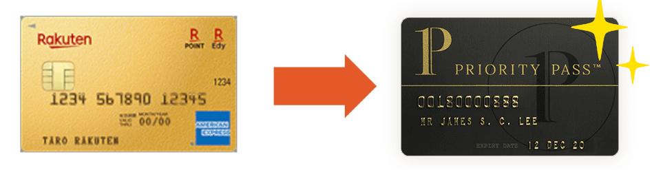 楽天プレミアムカードなら無料でプライオリティ・パスが発行可能