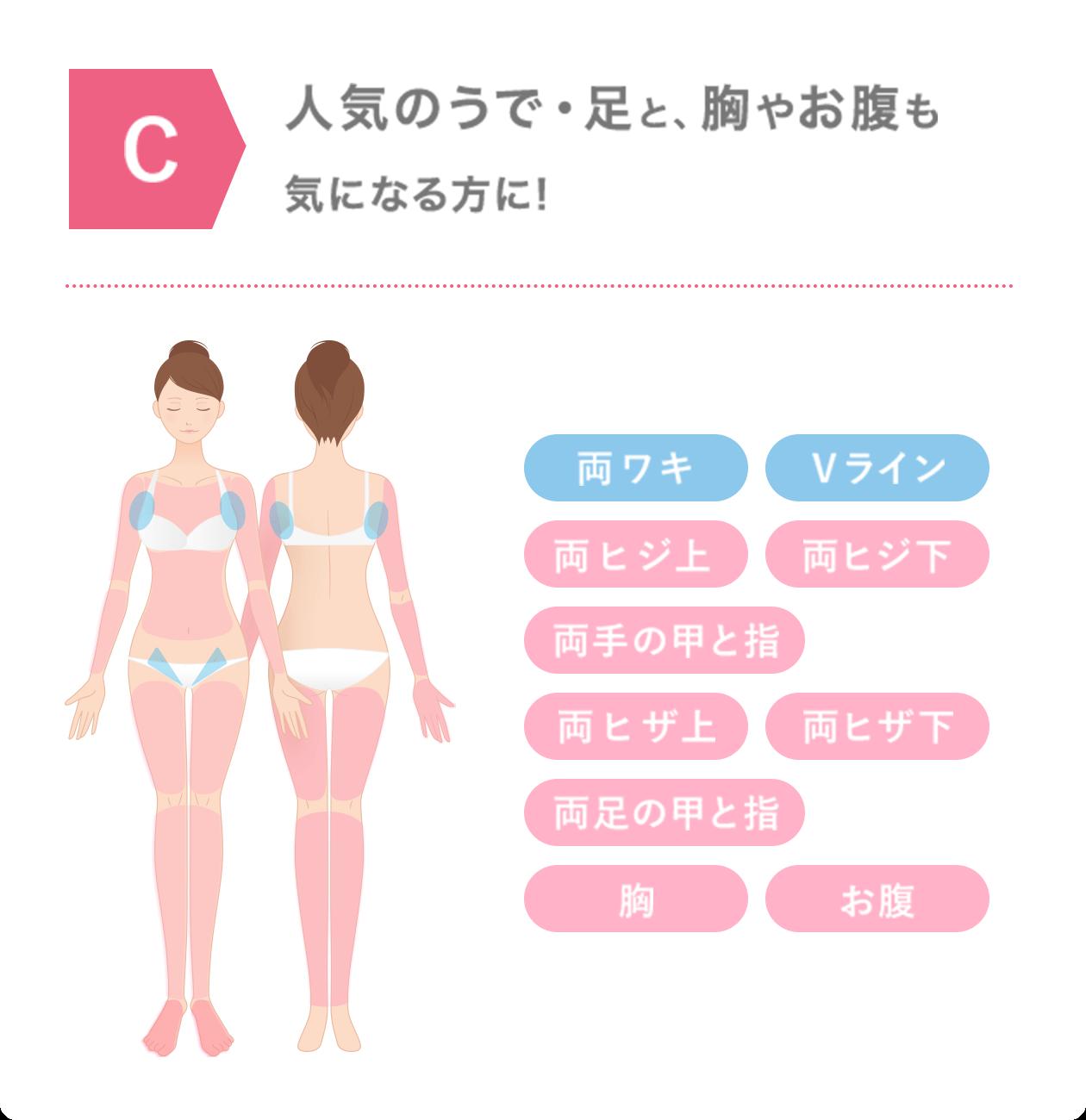 ミュゼ100円脱毛C