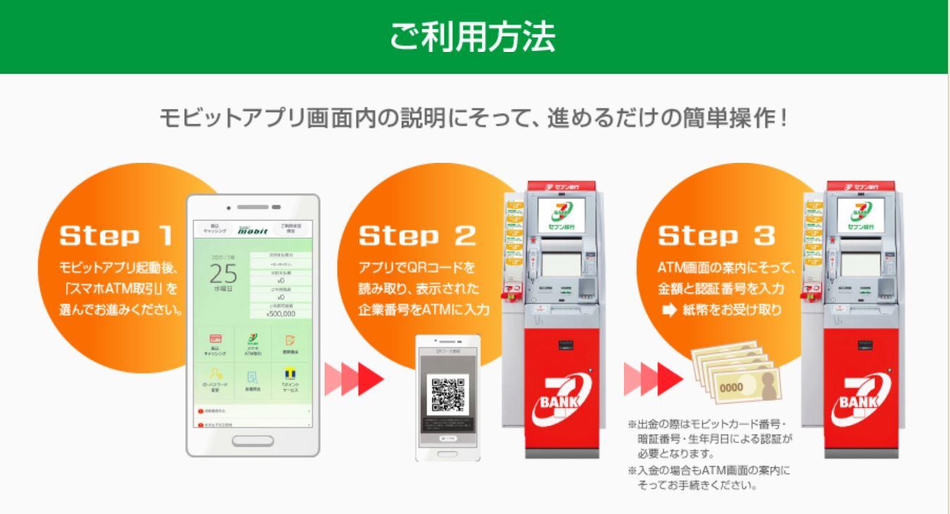 SMBCモビットアプリのセブン銀行での使い方