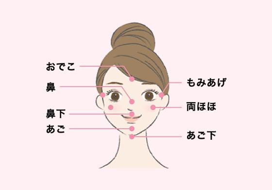 キレイモ脱毛部位:顔脱毛
